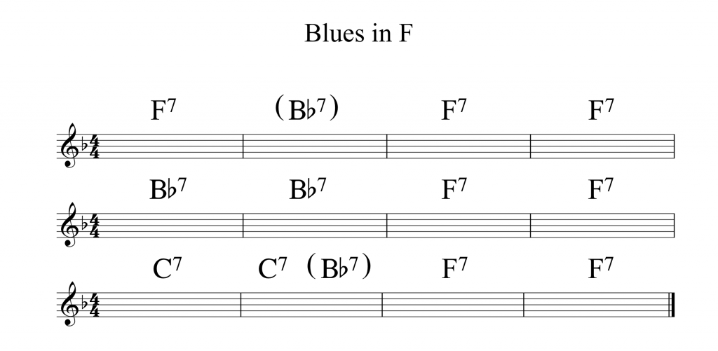 Blues in F Chords